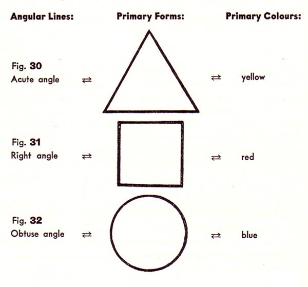 Croce con cerchio